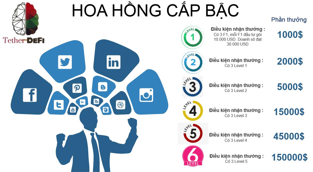 hoa-hong-he-thong-cmsk-mining