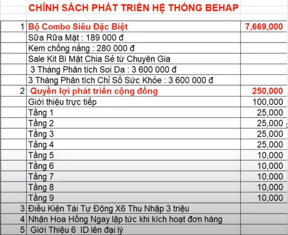 hoa-hong-he-thong-behap