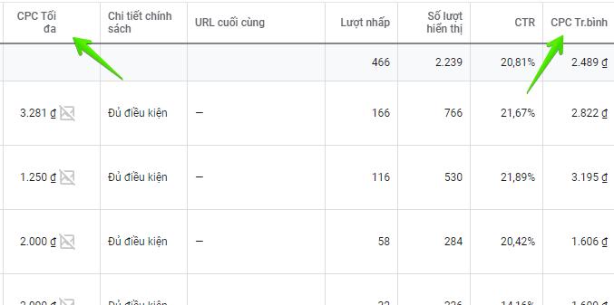 cpc-quang-cao-gg-ads