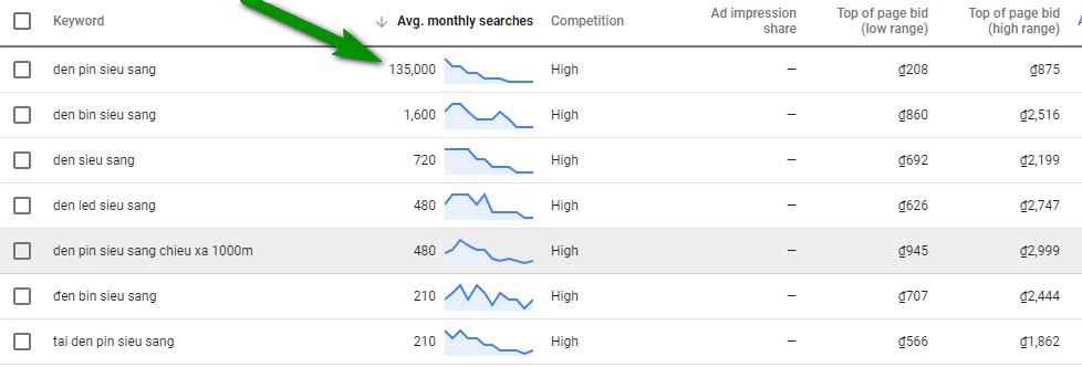 gg-trend