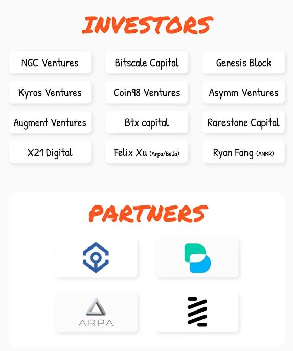 tien-dien-tu-Alice-investor-partnership