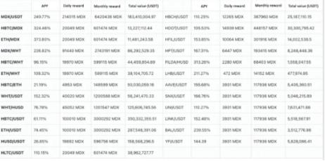 liquidity-mdx-mining