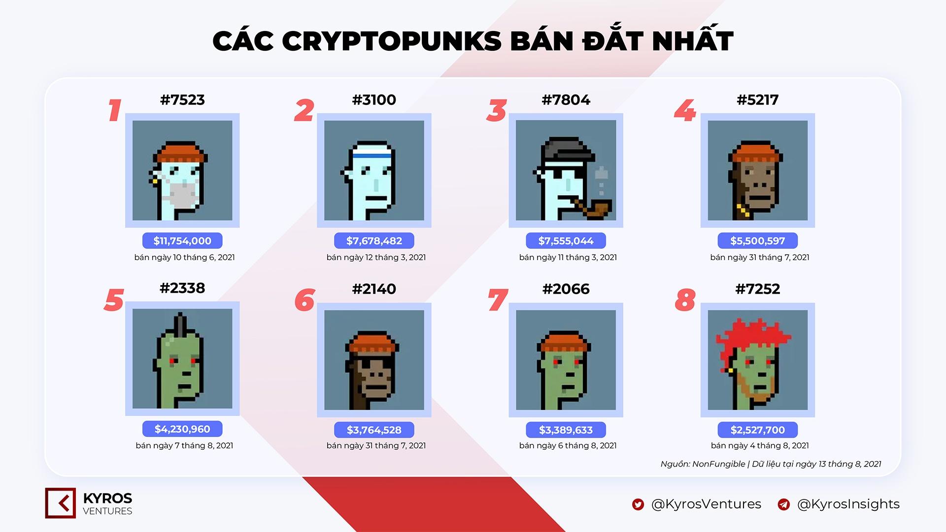 CRYPTOPUNKS-du-an-nft